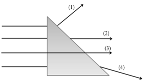 electric field in a conductor