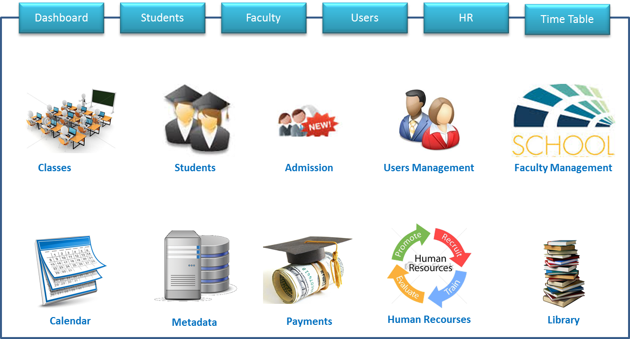 Educational Information Management system