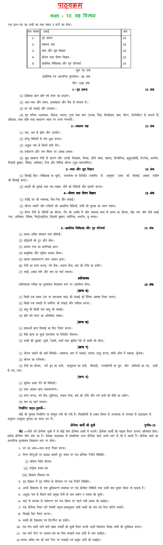NIOS Class 10th syllabus