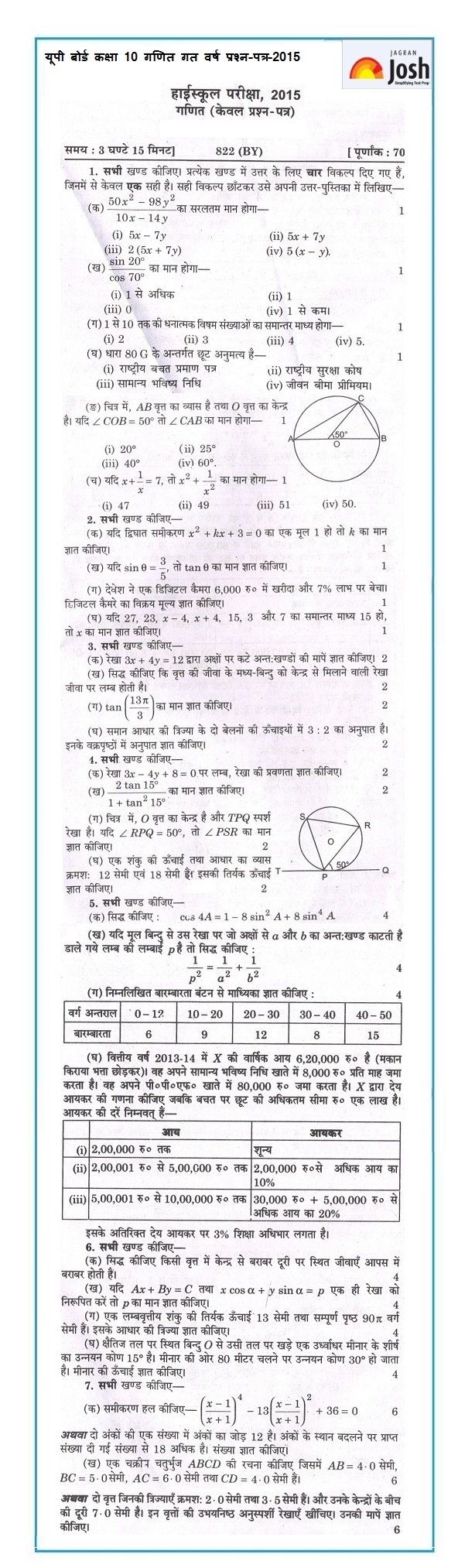 UP Board class 10th Mathematics Question Paper Set-1: 2015 | UP Board