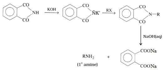Chemistry Notes for Class 12 Chapter Amines (Part - I)   CBSE