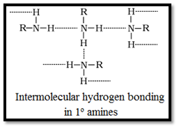 Chemistry Notes for Class 12 Chapter Amines (Part - I) | CBSE