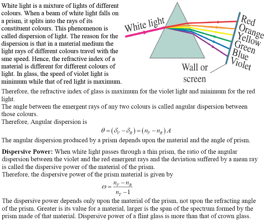 CBSE Class 12th Physics Notes: Ray Optics & Optical Instrument (Part