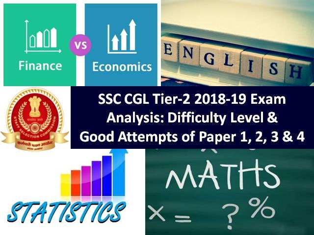 SSC CGL Tier-2 Exam Analysis 2018-19: 11th Sep 2019