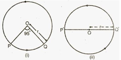 chapter eight circle