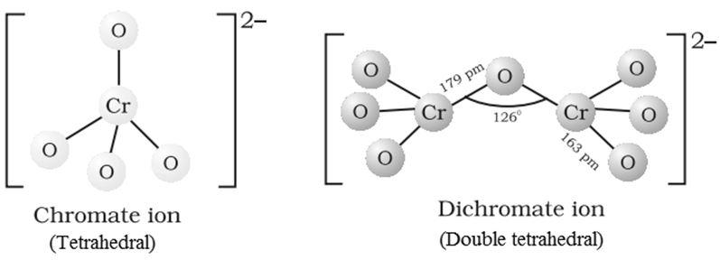 cbse class 12th chemistry notes chapter 8 the d and f block elements orbital diagram for si structures of cro42\u2012 and cr2o72\u2012 ions