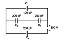 Find equivalent capacitance of the network