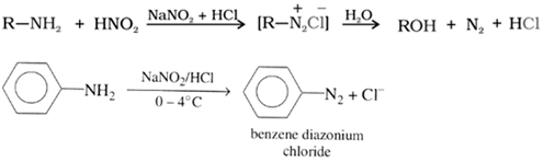 Chemical Reactions of Amines: Preparation, Reactions