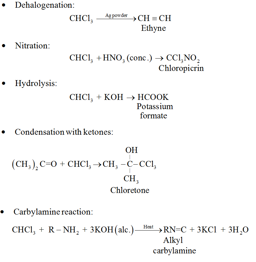 CBSE Class 12th Chemistry Notes Haloalkanes and Haloarenes