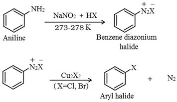 Physical Properties Of Haloalkanes And Haloarenes