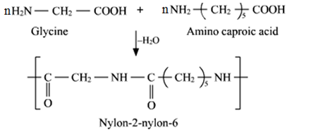Chemistry Notes For Class 12 Chapter Polymers Part Ii Cbse