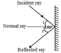 laws of reflection of sound wave