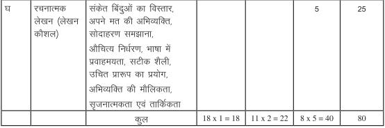 class 9 hindi B question paper pattern 2016-2017