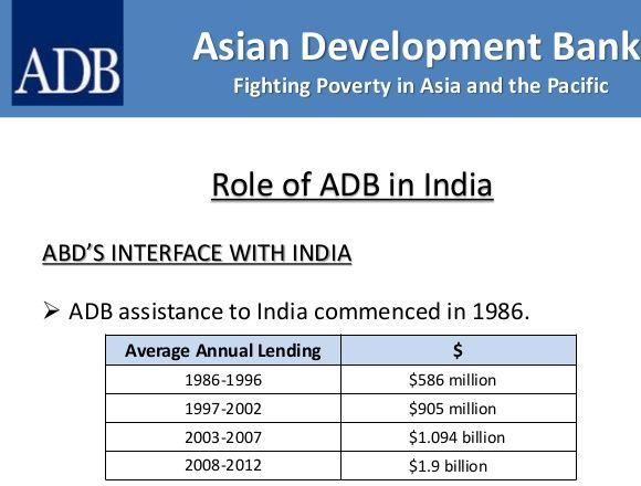 adb and help to india