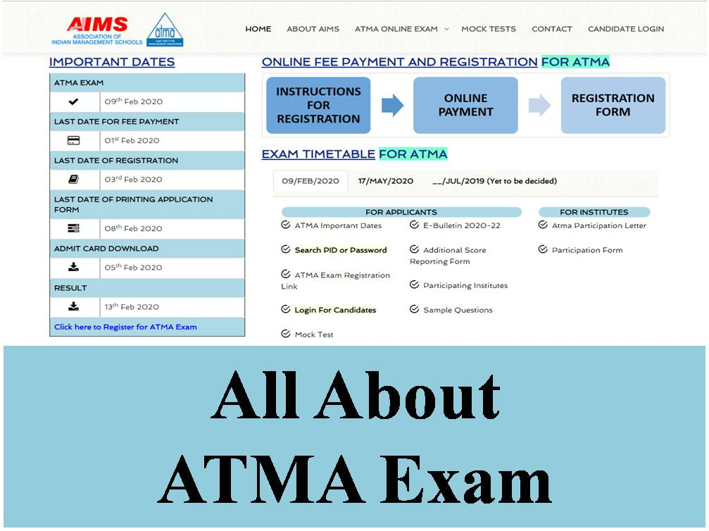 All About ATMA Exam