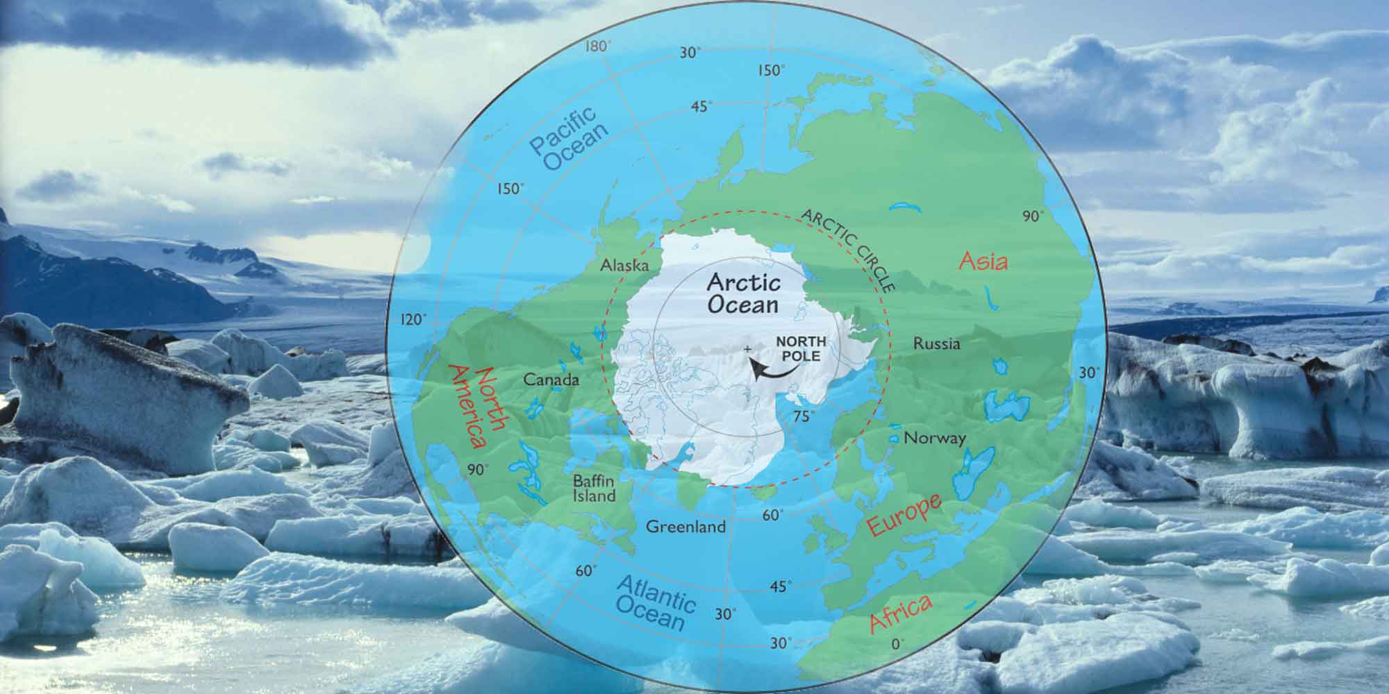 Arctic North Pole