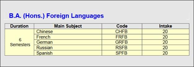 AMU Foreign Languages