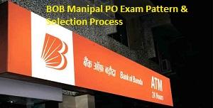 BOB PO Exam Pattern