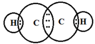 electron dot structure of ethyne