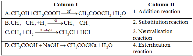 chemical reactions of hydrocarbons
