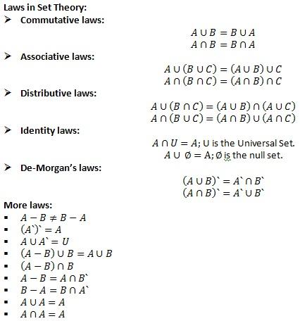 Mba Quantitative Aptitude Basic Concepts Set Theory