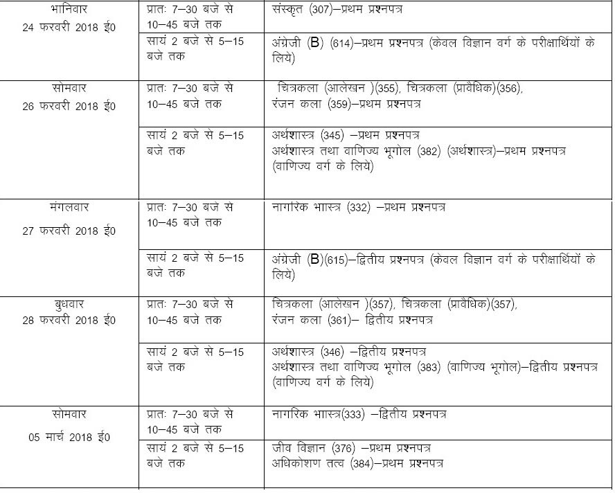 Date sheet or time table for up board exam 2018 is for Up board 10th time table