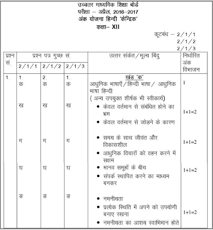 CBSE Class 12 Hindi (Core) Marking Scheme, Delhi: 2017