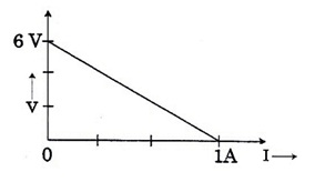 CBSE Class 12 Physics Solved Question Paper - 2016: Question 4