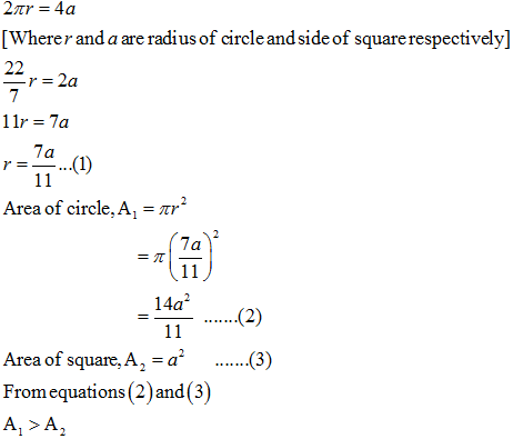 CBSE Class 10 Maths MCQs Chapter 12 Areas Related to Circles
