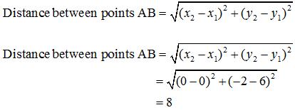 CBSE Class 10 Maths MCQs Chapter 7 Coordinate Geometry