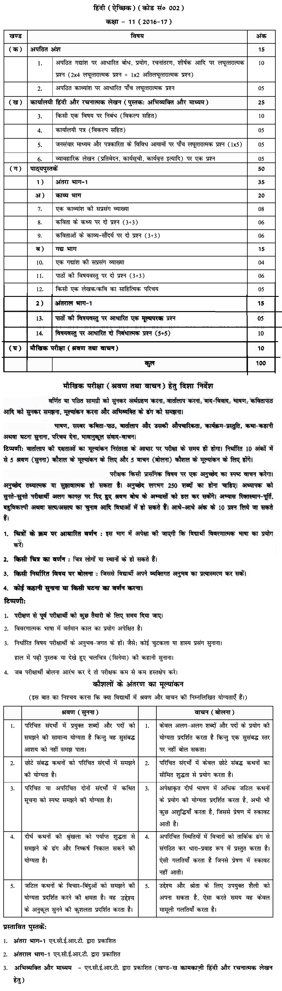 CBSE-Class-11-Hindi-Elective-Syllabus
