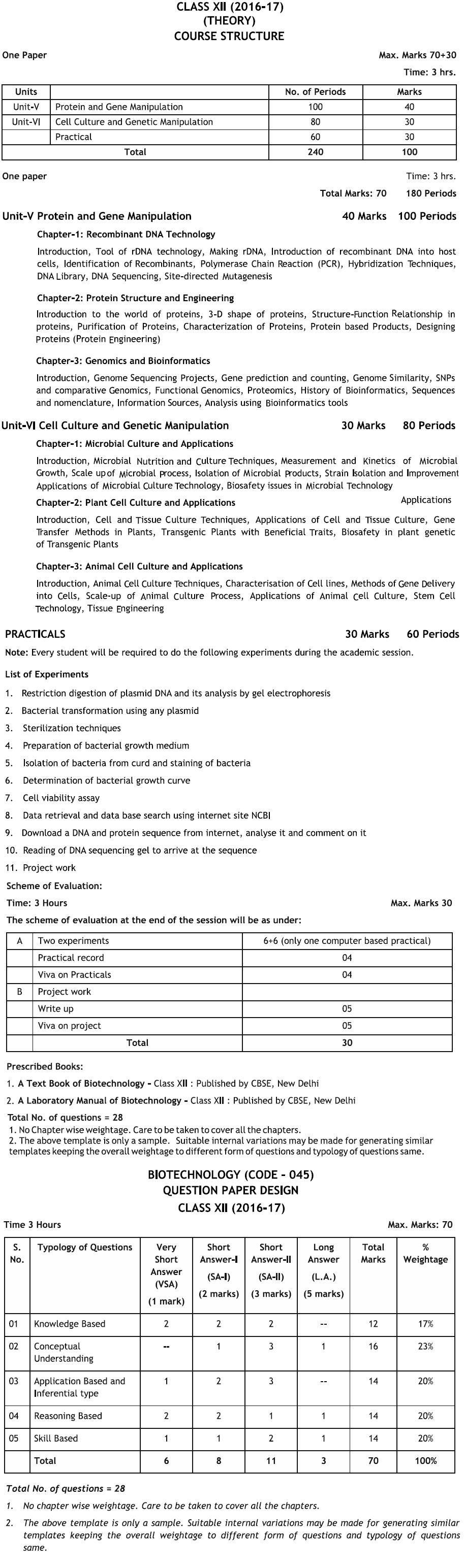 https://www.jagranjosh.com/imported/imaCBSE Class 12 Biotechnology Syllabus 2016-2017