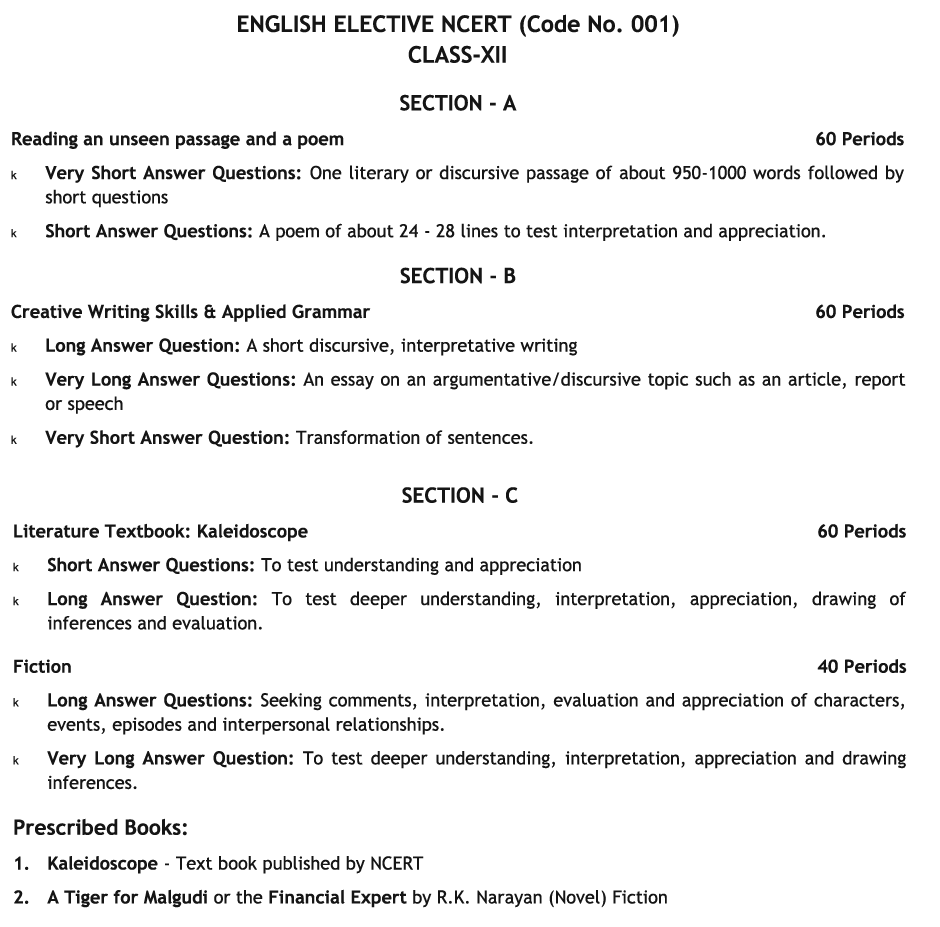 CBSE Class 12 English Elective (NCERT) Syllabus for the academic