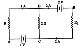 CBSE Class 12 Physics Board Exam 2011, Short Answer Type Questions of 2 Marks