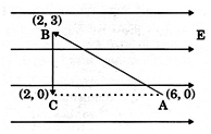 CBSE Class 12 Physics Board Exam 2012, Short Answer Type Questions of 2 Marks