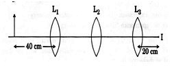 CBSE Class 12 Physics Board Exam 2012: Long Answer Type Question of 3 Marks based on ray optics