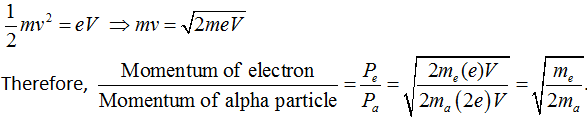 CBSE Class 12 Physics Board Exam Important MCQ Chapter 11 Dual Nature of Radiation and Matter