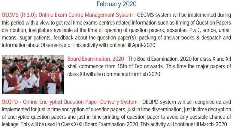 CBSE Exam 2020 to Begin from February 15 for Class 10th, 12th