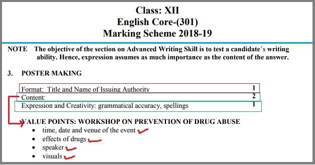 CBSE Marking Schemes: Class 12 English