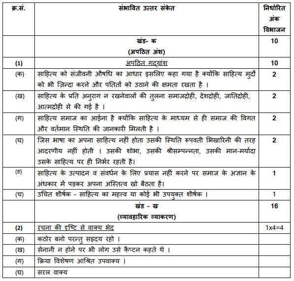 CBSE Marking Scheme for Class 10 Hindi A Sample Paper 2020