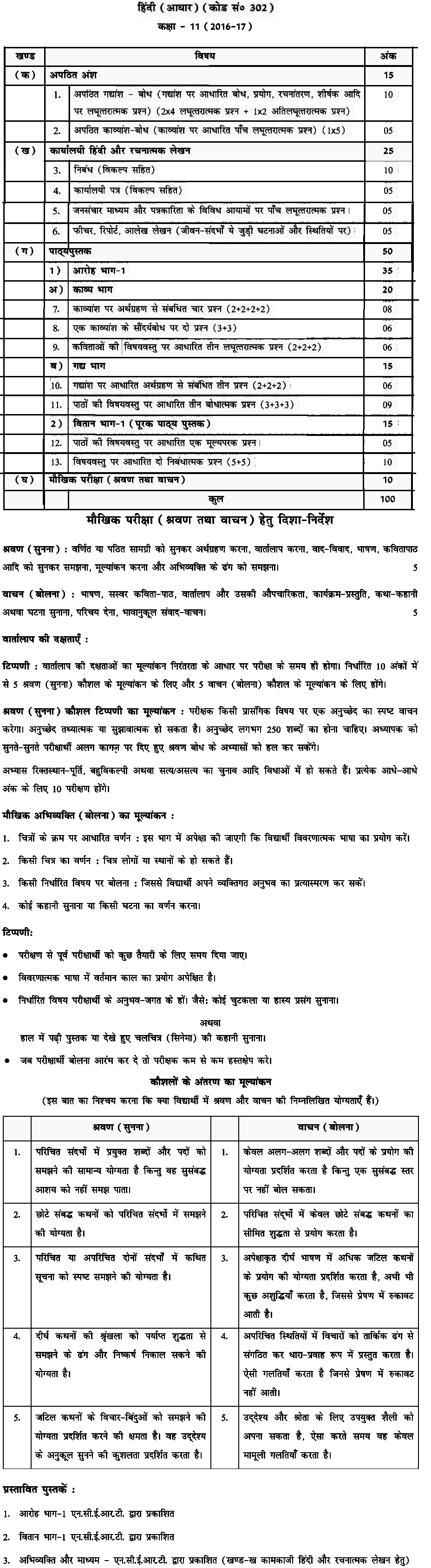 CBSE Class 11 Hindi Core Syllabus 2016 – 2017