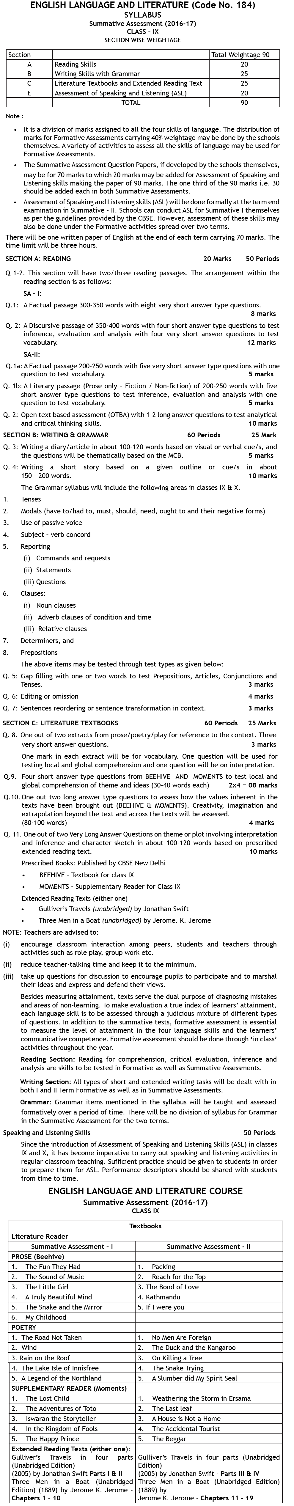 2014 syllabus 12 english core updated