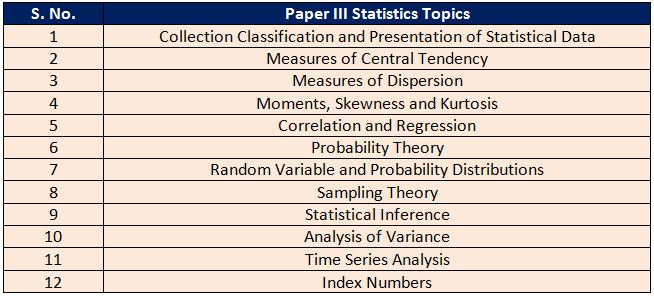 SSC CGL Tier 2 Statistics Syllabus
