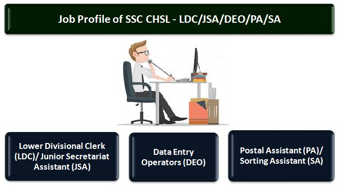 SSC CHSL Job Profile