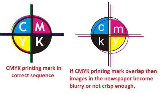 CMYK printing mark means