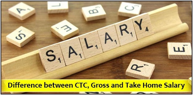 Salary difference between CTC, Gross