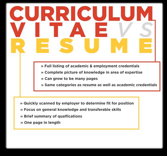 10 tips to create an impressive resume