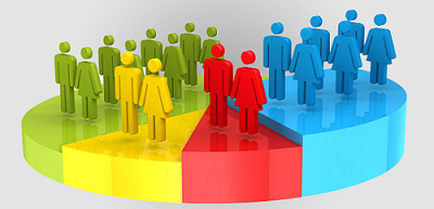Census and Demography