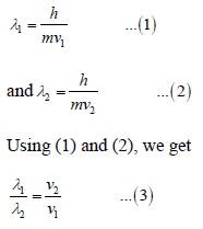 NCERT Exemplar Solutions Physics