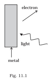 NCERT Exemplar Solutions Physics
